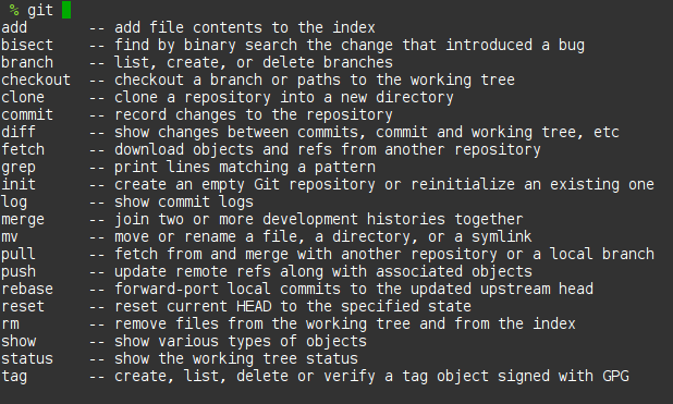 What it takes to improve Git or: How I fixed zsh completion   Felipe
